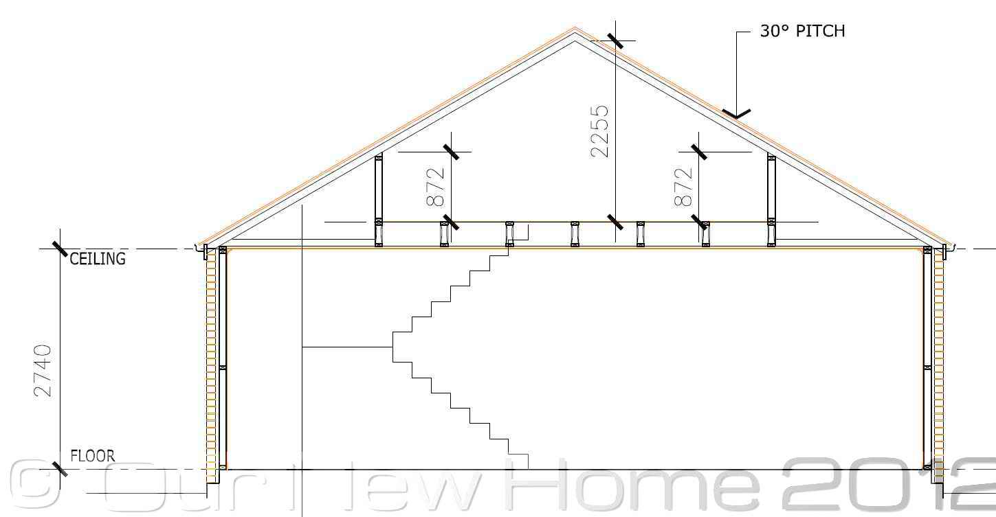 Attic Section